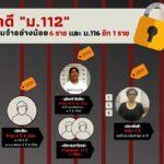 นักโทษคดี ม.112 ถูกคุมขังในเรือนจำอย่างน้อย 6 ราย และ ม.116 อีก 1 ราย